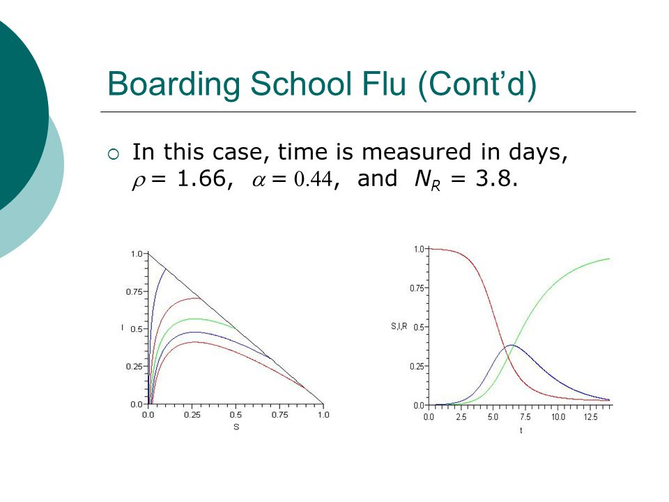 Flu at Hypothetical Hospital  In this case, new susceptibles are arriving and those of all classes are leaving.