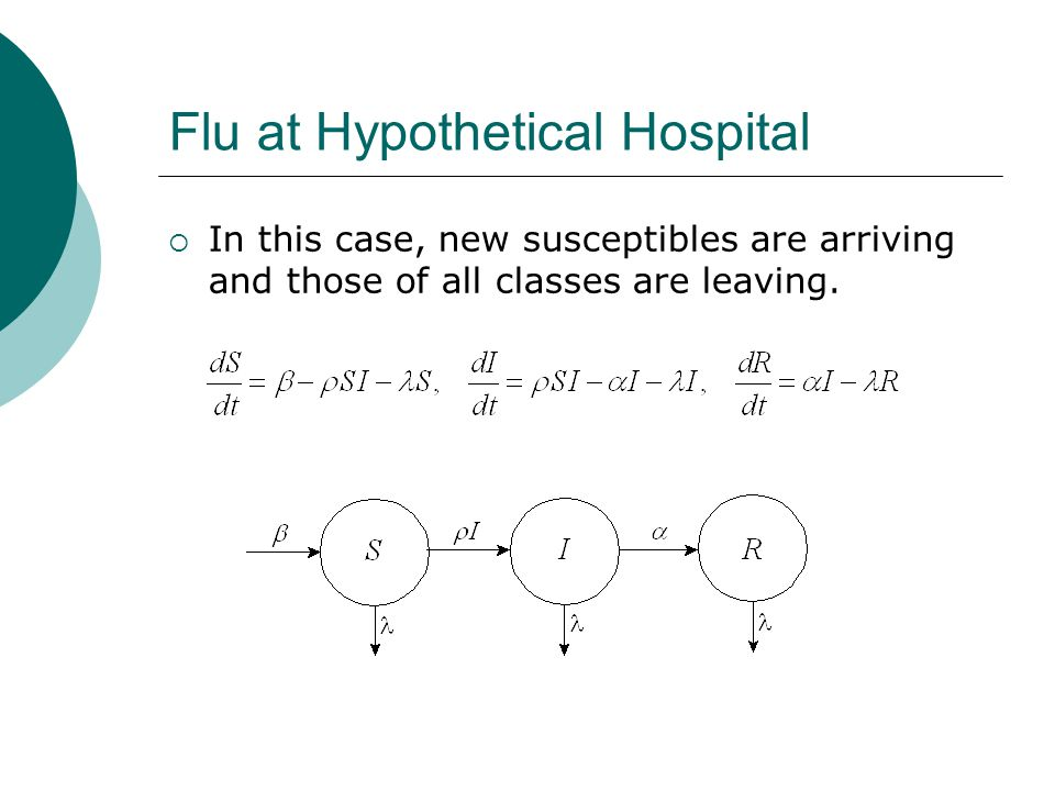 Flu at Hypothetical Hospital (Cont'd)  Parameters  and  are as before.