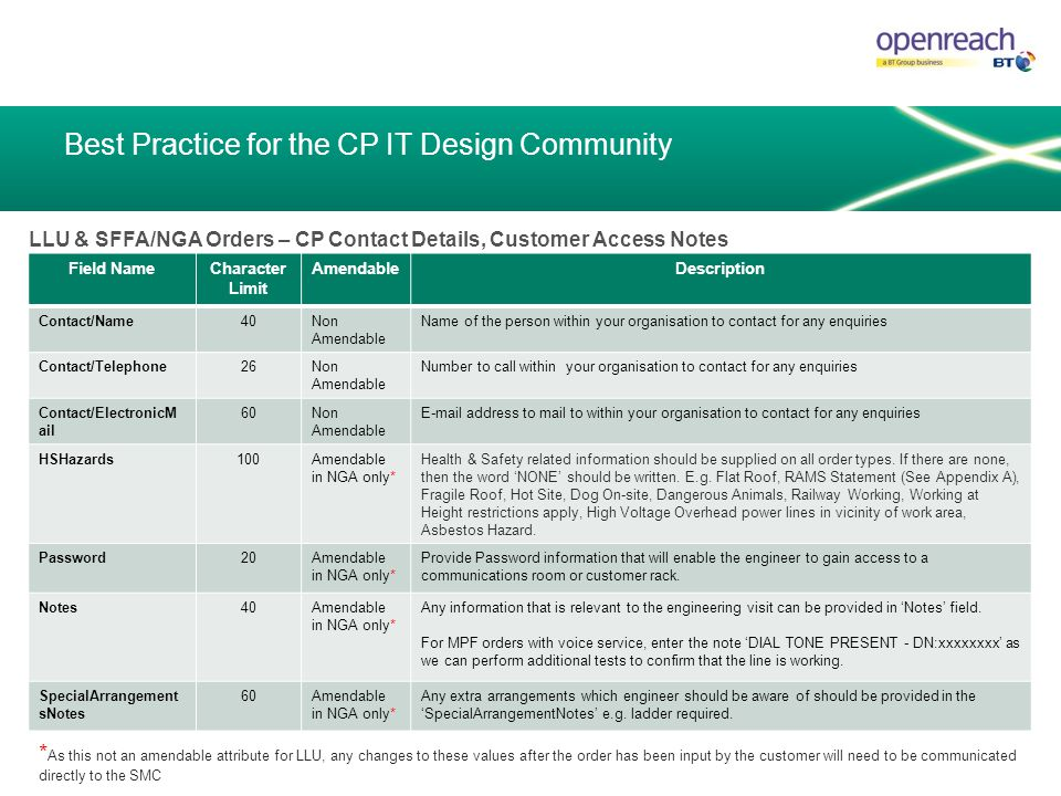 Best Practice for the CP IT Design Community LLU & SFFA/NGA Orders – CP Contact Details, Customer Access Notes Field NameCharacter Limit AmendableDesc