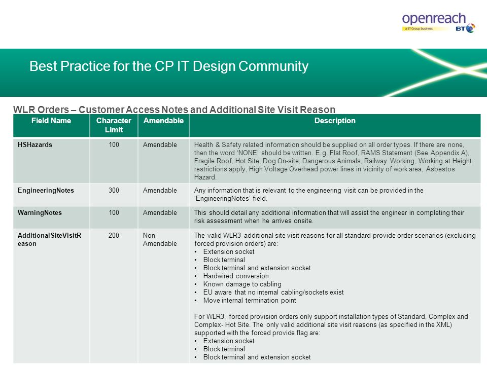 Best Practice for the CP IT Design Community WLR Orders – Customer Access Notes and Additional Site Visit Reason Field NameCharacter Limit AmendableDe