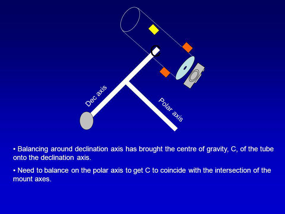 Dec axis Polar axis C Balancing around declination axis has brought the centre of gravity, C, of the tube onto the declination axis.