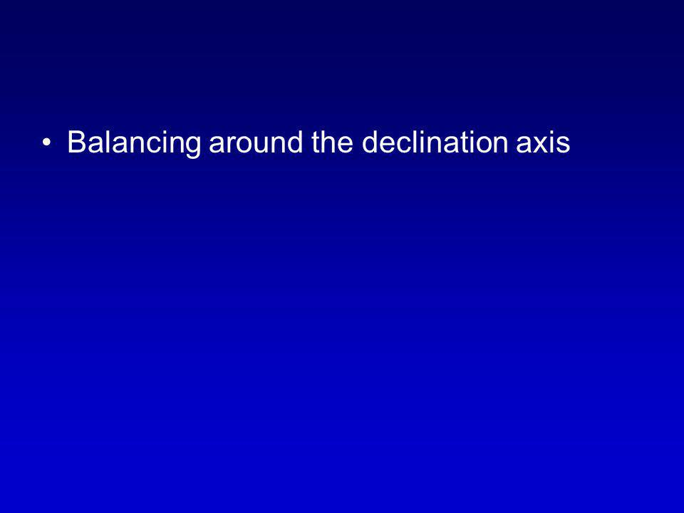 Balancing around the declination axis