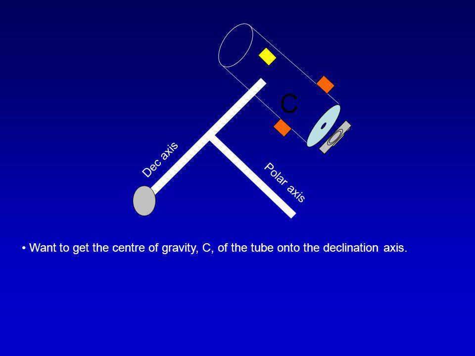 Dec axis Polar axis C Want to get the centre of gravity, C, of the tube onto the declination axis.