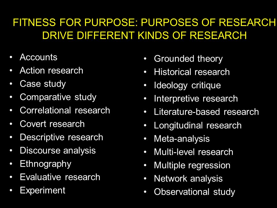 Accounts Action research Case study Comparative study Correlational research Covert research Descriptive research Discourse analysis Ethnography Evaluative research Experiment Grounded theory Historical research Ideology critique Interpretive research Literature-based research Longitudinal research Meta-analysis Multi-level research Multiple regression Network analysis Observational study FITNESS FOR PURPOSE: PURPOSES OF RESEARCH DRIVE DIFFERENT KINDS OF RESEARCH