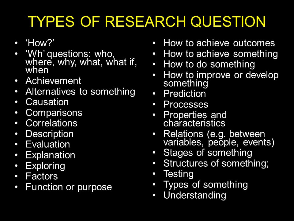 'How ' 'Wh' questions: who, where, why, what, what if, when Achievement Alternatives to something Causation Comparisons Correlations Description Evaluation Explanation Exploring Factors Function or purpose How to achieve outcomes How to achieve something How to do something How to improve or develop something Prediction Processes Properties and characteristics Relations (e.g.