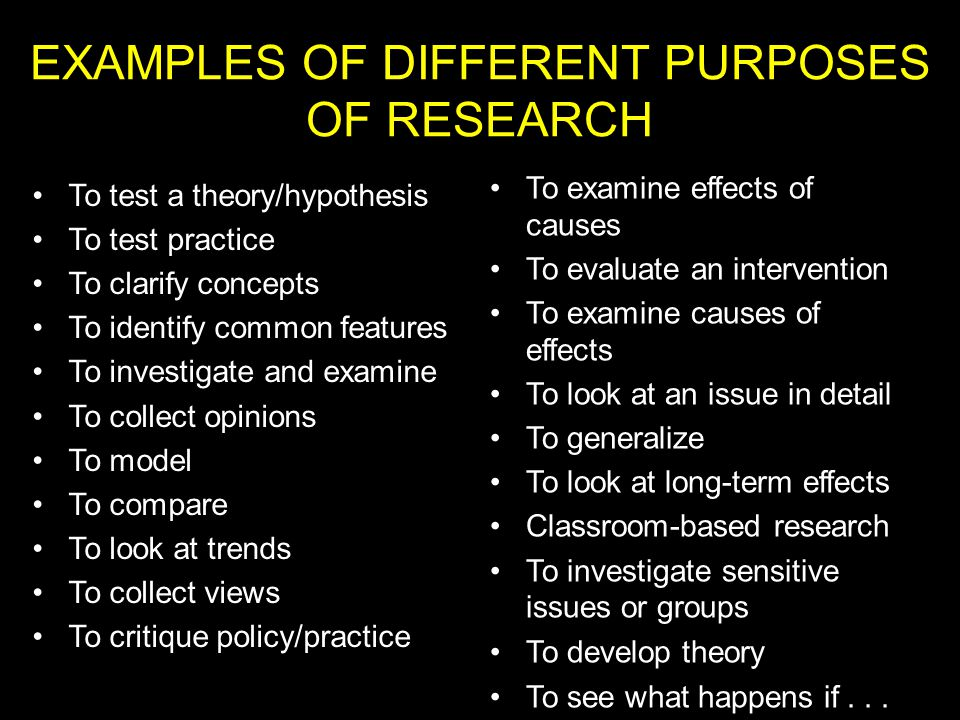 To test a theory/hypothesis To test practice To clarify concepts To identify common features To investigate and examine To collect opinions To model To compare To look at trends To collect views To critique policy/practice To examine effects of causes To evaluate an intervention To examine causes of effects To look at an issue in detail To generalize To look at long-term effects Classroom-based research To investigate sensitive issues or groups To develop theory To see what happens if...
