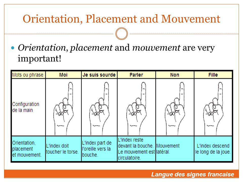 Orientation, Placement and Mouvement Orientation, placement and mouvement are very important.