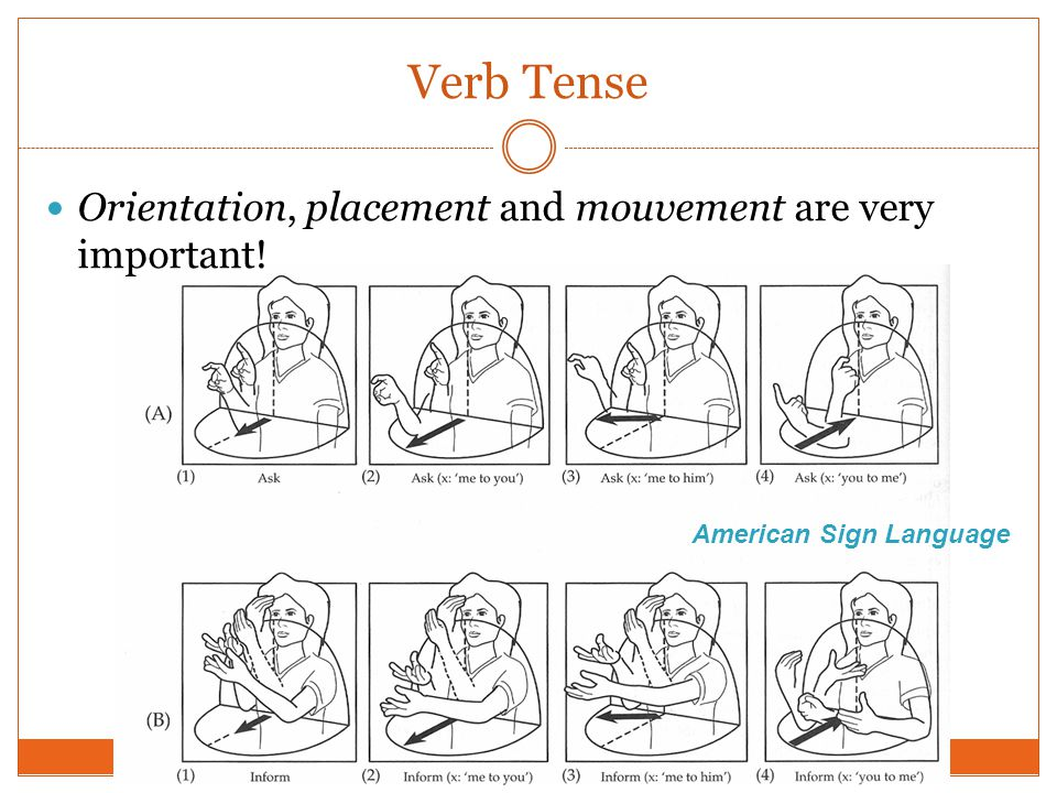 Verb Tense Orientation, placement and mouvement are very important! American Sign Language