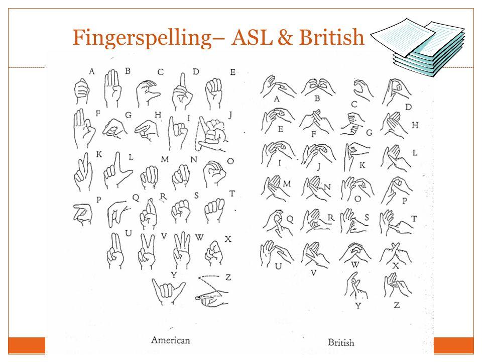 Fingerspelling – Langue des signes français