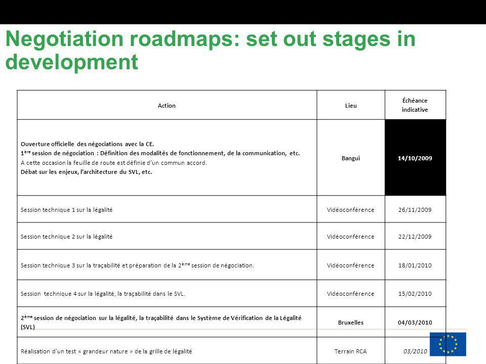 Negotiation roadmaps: set out stages in development Feuille de route de la négociation d'un accord de partenariat volontaire FLEGT entre la République Centrafricaine et la Communauté Européenne.