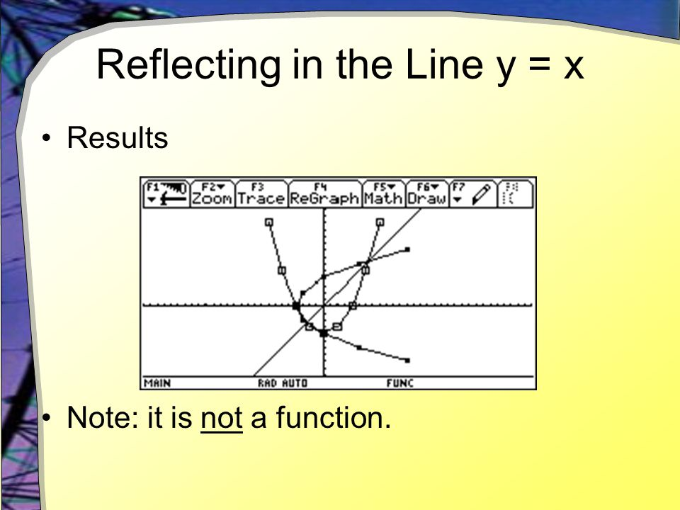 Reflecting in the Line y = x Results Note: it is not a function.