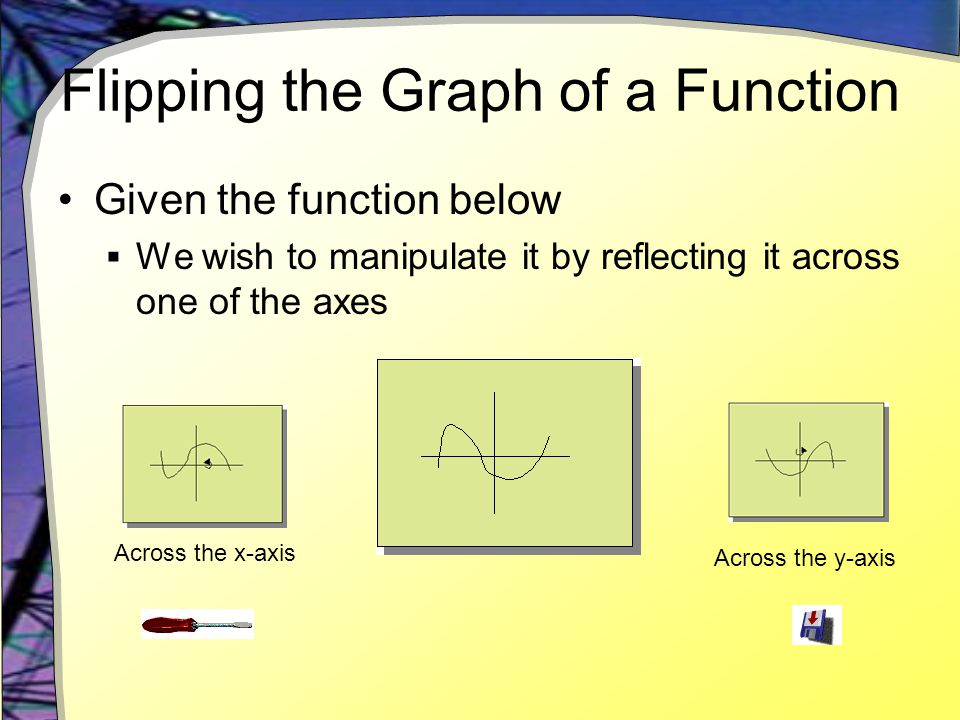 Flipping the Graph of a Function Given the function below  We wish to manipulate it by reflecting it across one of the axes Across the x-axis Across