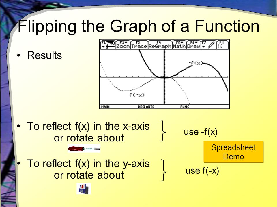 Flipping the Graph of a Function Results To reflect f(x) in the x-axis or rotate about To reflect f(x) in the y-axis or rotate about use -f(x) use f(-