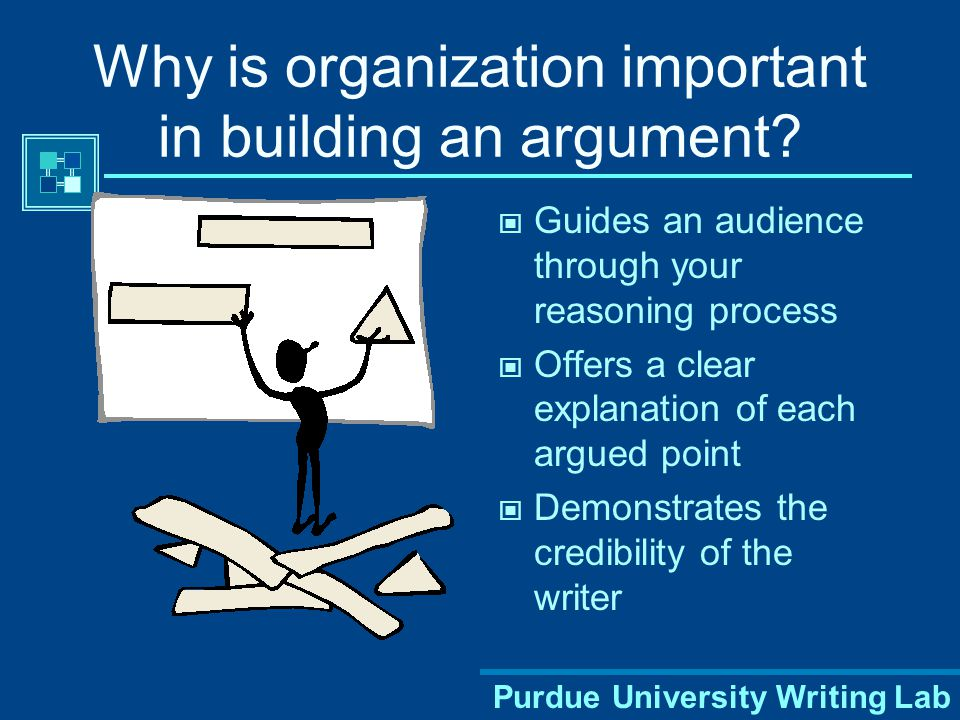 Purdue University Writing Lab Organizing your argument Title Introduction  Thesis statement Body Paragraphs  Constructing Topic Sentences  Building Main Points  Countering the Opposition Conclusion
