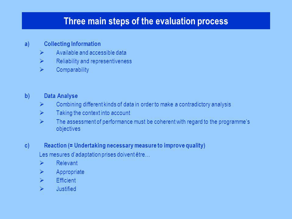 Three main steps of the evaluation process a) Collecting Information  Available and accessible data  Reliability and representiveness  Comparability b)Data Analyse  Combining different kinds of data in order to make a contradictory analysis  Taking the context into account  The assessment of performance must be coherent with regard to the programme's objectives c)Reaction (= Undertaking necessary measure to improve quality) ‏ Les mesures d'adaptation prises doivent être…  Relevant  Appropriate  Efficient  Justified