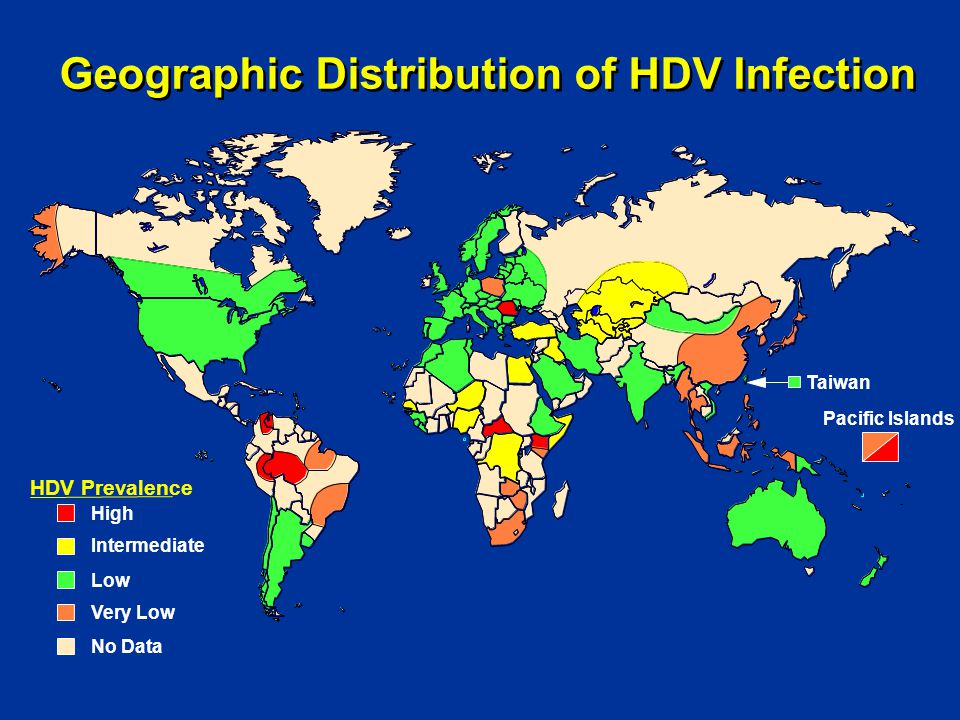 Geographic Distribution of HDV Infection HDV Prevalence High Intermediate Low Very Low No Data Taiwan Pacific Islands