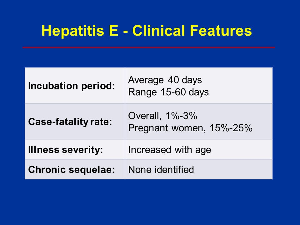 Hepatitis E - Clinical Features Incubation period: Average 40 days Range 15-60 days Case-fatality rate: Overall, 1%-3% Pregnant women, 15%-25% Illness