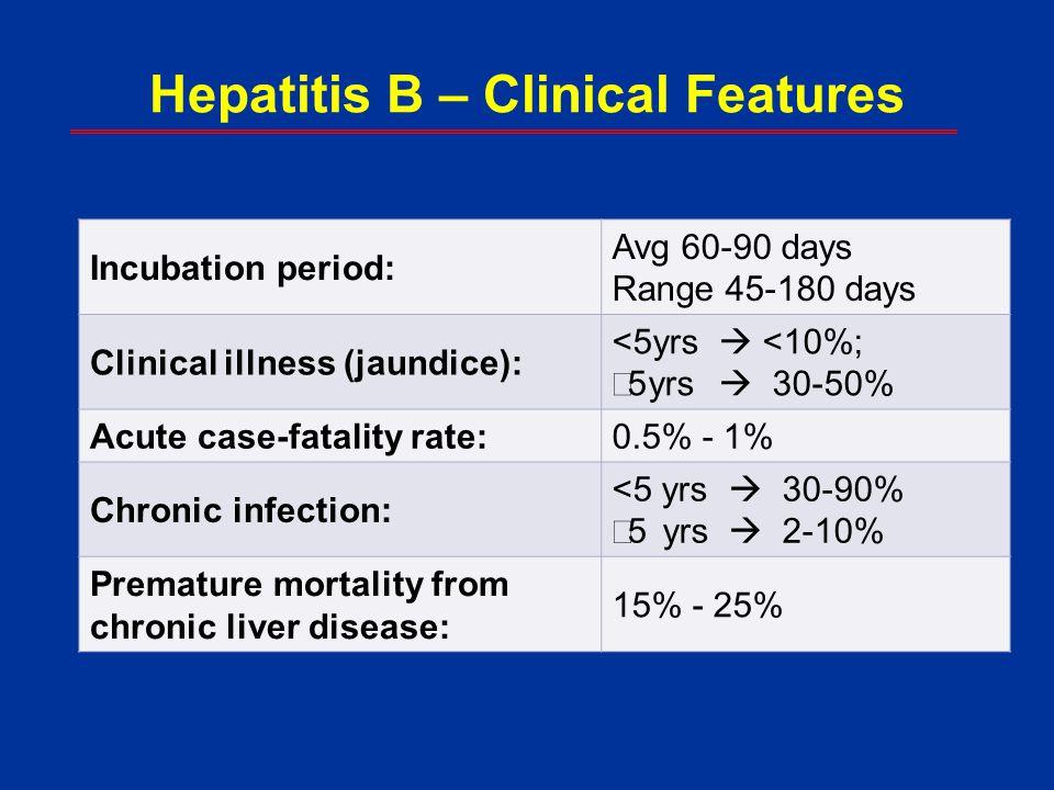 Incubation period: Avg 60-90 days Range 45-180 days Clinical illness (jaundice): <5yrs  <10%;  5yrs  30-50% Acute case-fatality rate:0.5% - 1% Chro