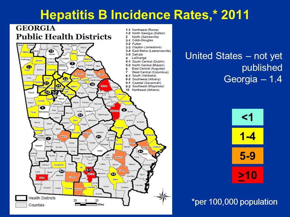 Hepatitis B Incidence Rates,* 2011 United States – not yet published Georgia – 1.4 *per 100,000 population >10 5-9 1-4 <1