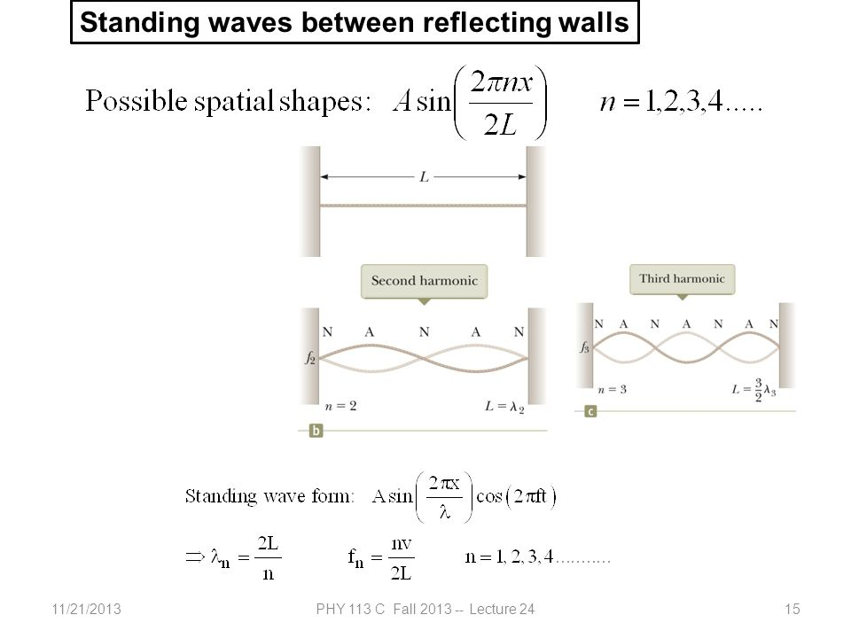 11/21/2013PHY 113 C Fall 2013 -- Lecture 2415 Standing waves between reflecting walls