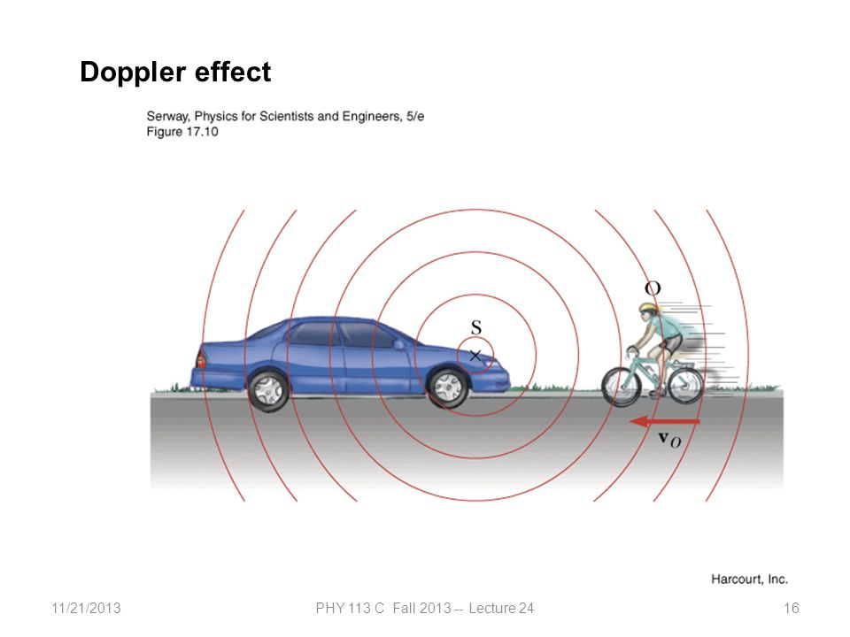 11/21/2013PHY 113 C Fall 2013 -- Lecture 2416 Doppler effect