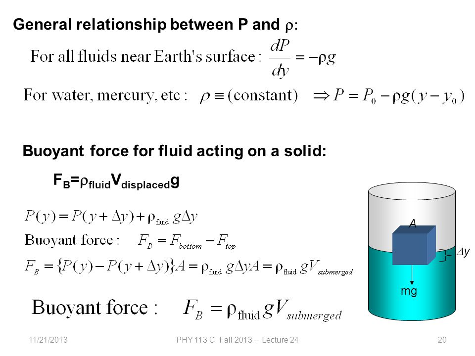 Buoyant force for fluid acting on a solid: F B =  fluid V displaced g 11/21/2013PHY 113 C Fall 2013 -- Lecture 2420 General relationship between P and  mg A yy