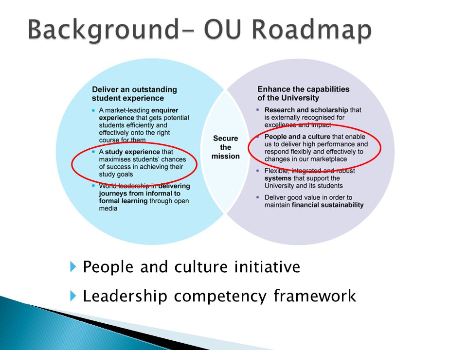  People and culture initiative  Leadership competency framework