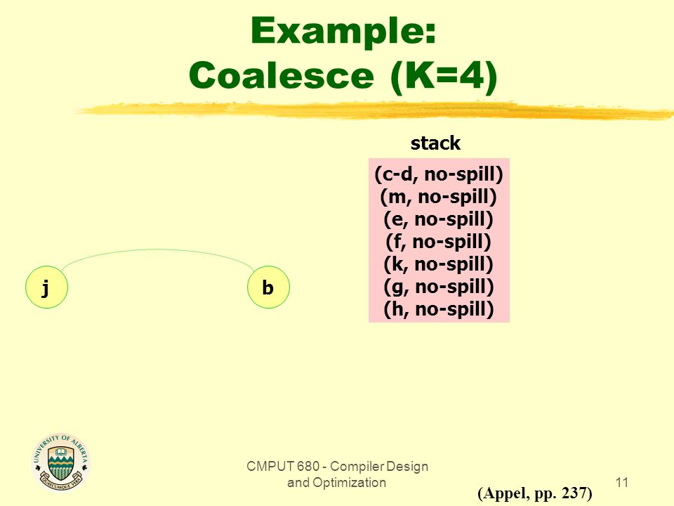 CMPUT 680 - Compiler Design and Optimization11 Example: Coalesce (K=4) bj (Appel, pp.