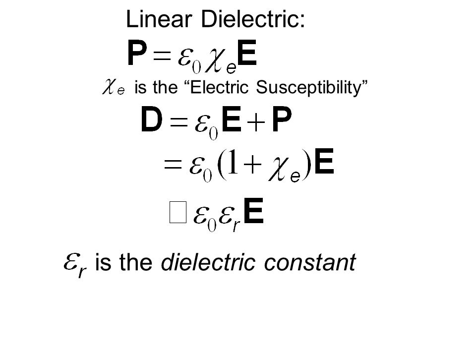 An ideal (large) capacitor has charge Q.A neutral linear dielectric is inserted into the gap.