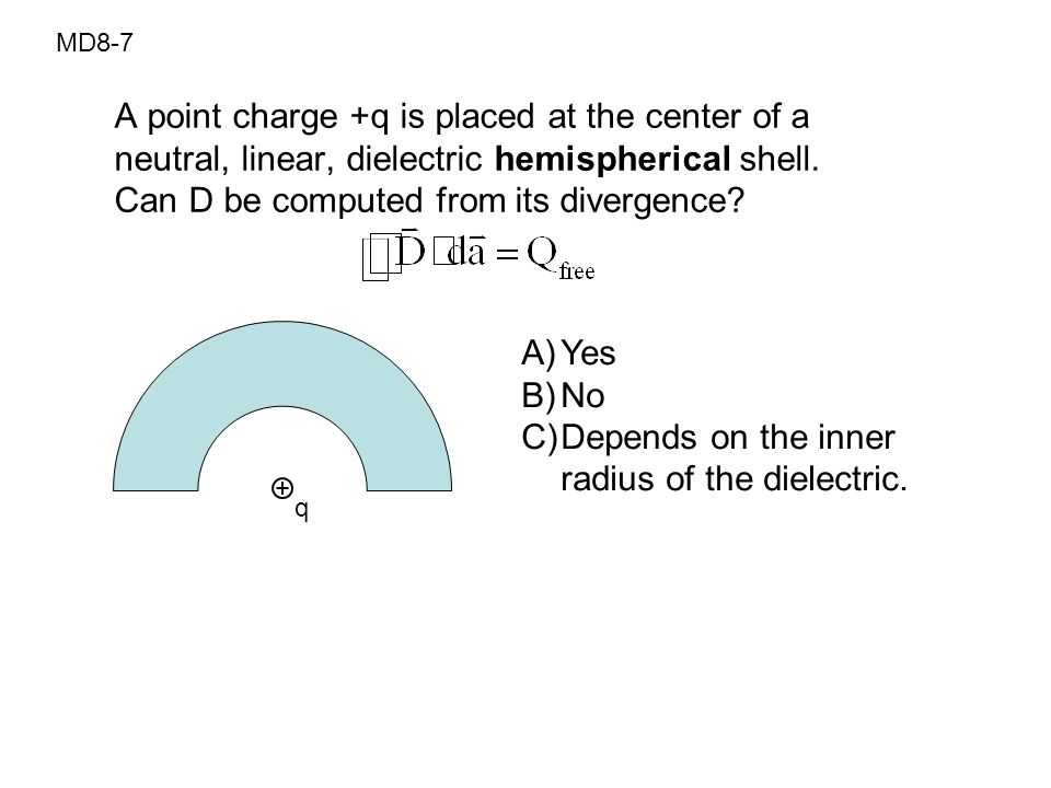 A point charge +q is placed at the center of a neutral, linear, dielectric shell.