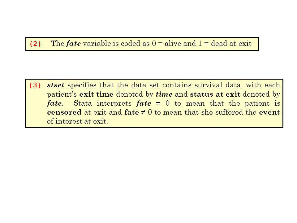 {2} The fate variable is coded as 0 = alive and 1 = dead at exit {3} stset specifies that the data set contains survival data, with each patient's exi