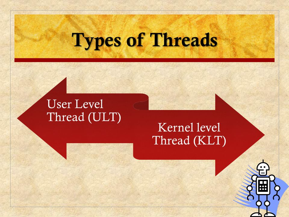 Types of Threads User Level Thread (ULT) Kernel level Thread (KLT)