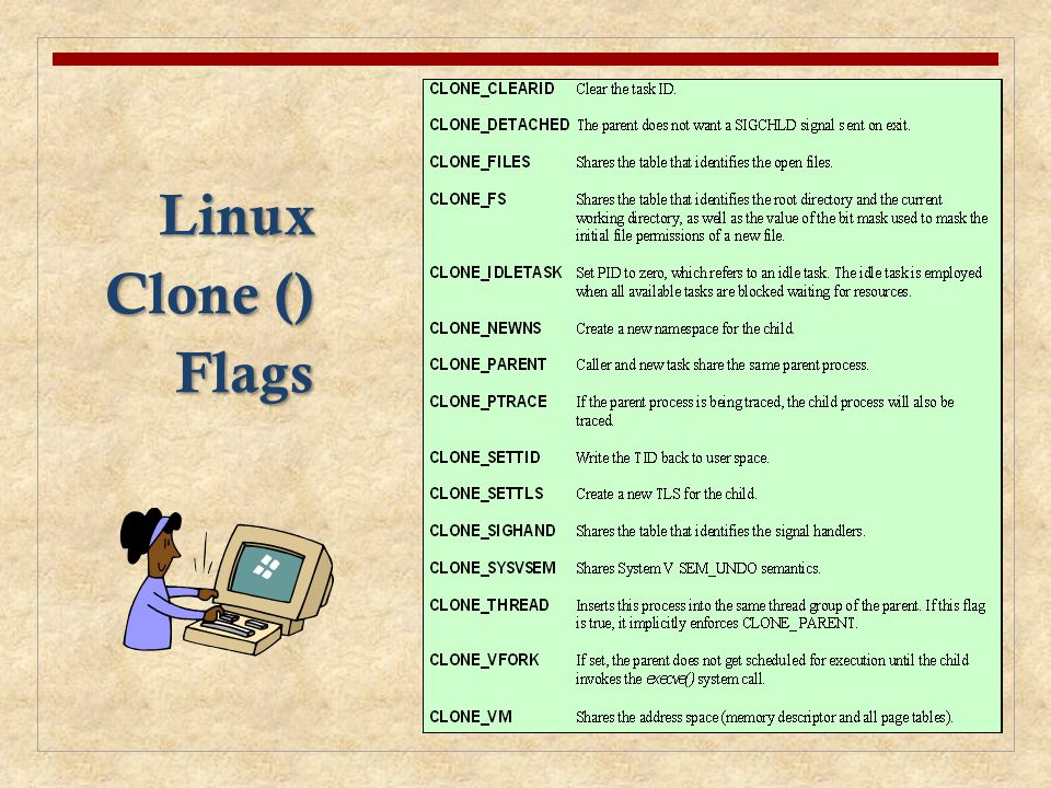 Linux Clone () Flags