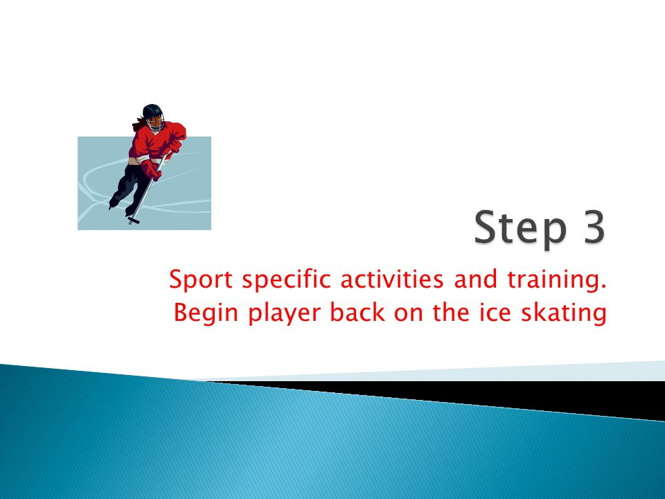 Sport specific activities and training. Begin player back on the ice skating
