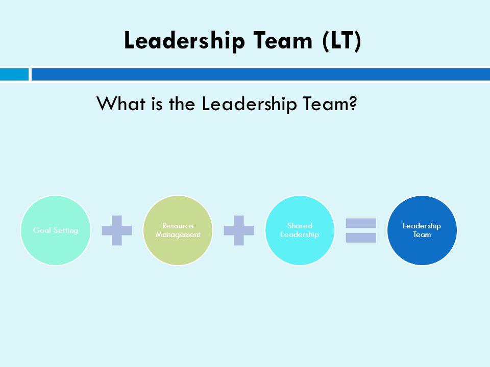 Leadership Team (LT) What is the Leadership Team.