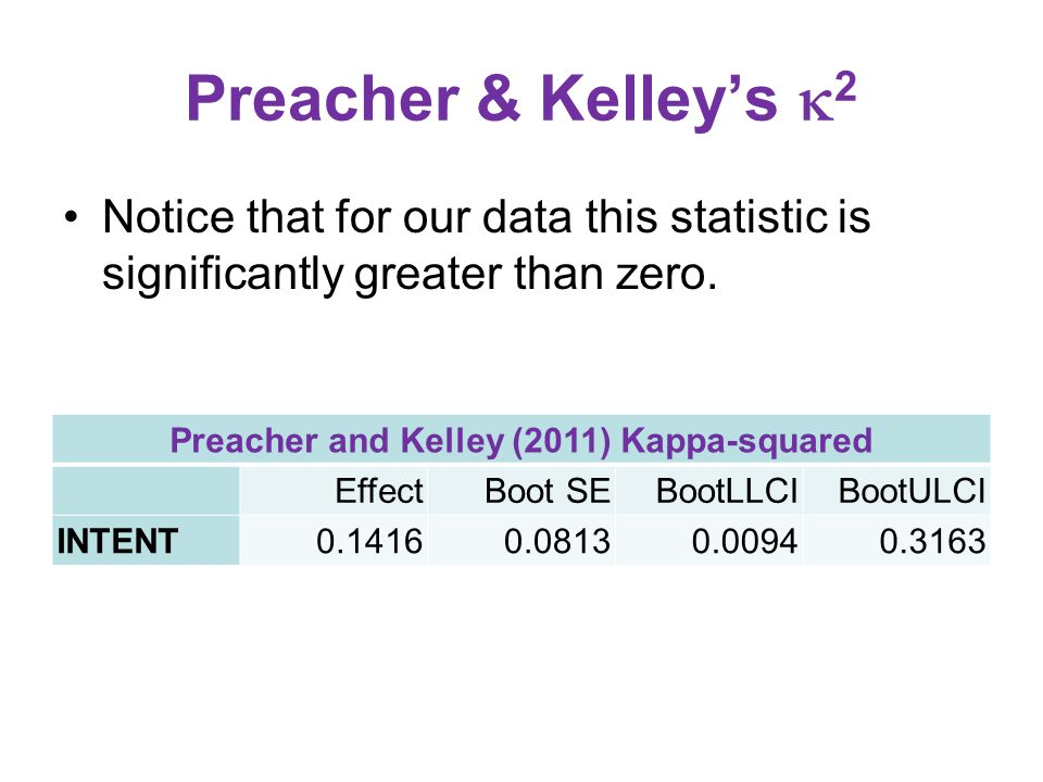 Preacher & Kelley's  2 This statistic is the ratio of the indirect effect to the maximum value that the indirect effect could assume given the constraints imposed by variances and covariance of X, M, and Y.