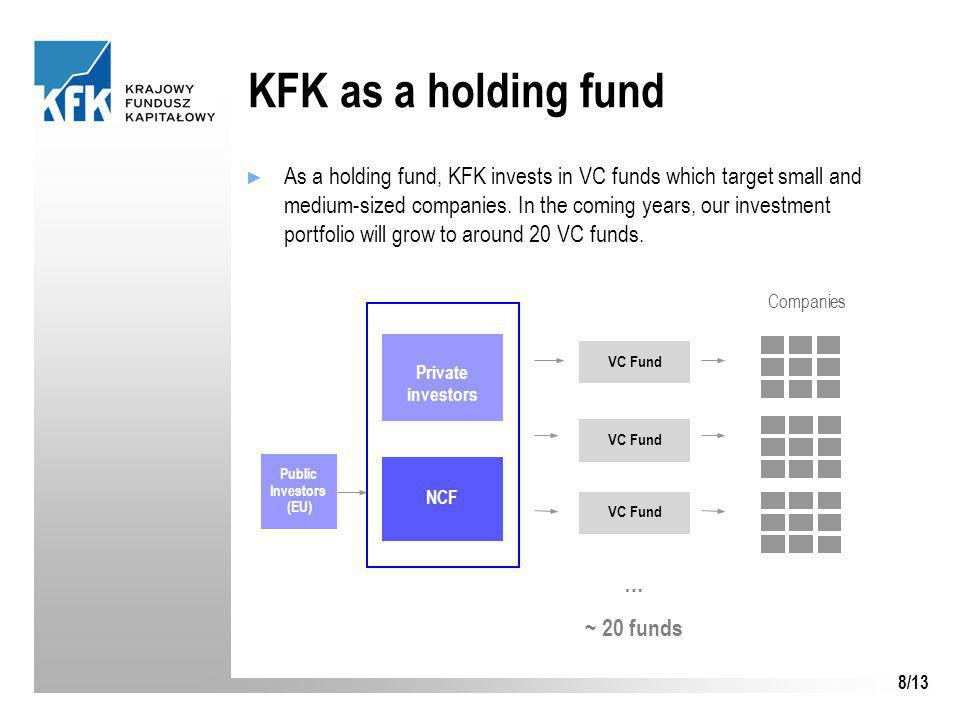8/13 KFK as a holding fund ► As a holding fund, KFK invests in VC funds which target small and medium-sized companies. In the coming years, our invest