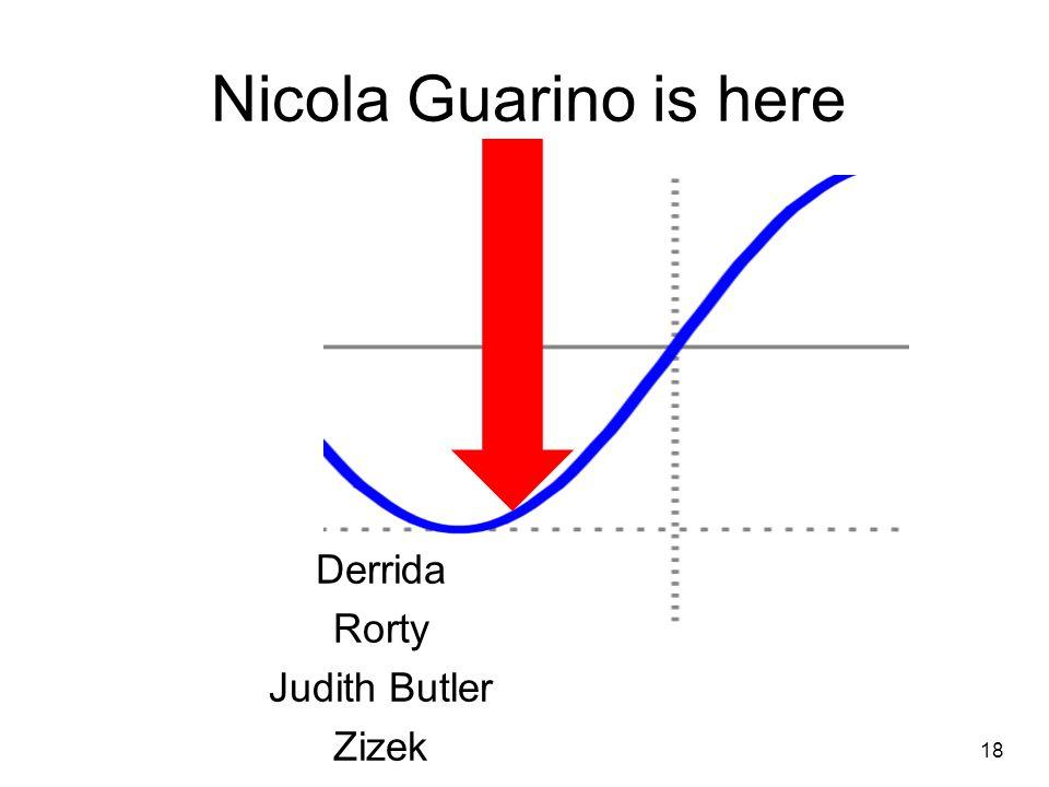 Nicola Guarino is here 18 Derrida Rorty Judith Butler Zizek