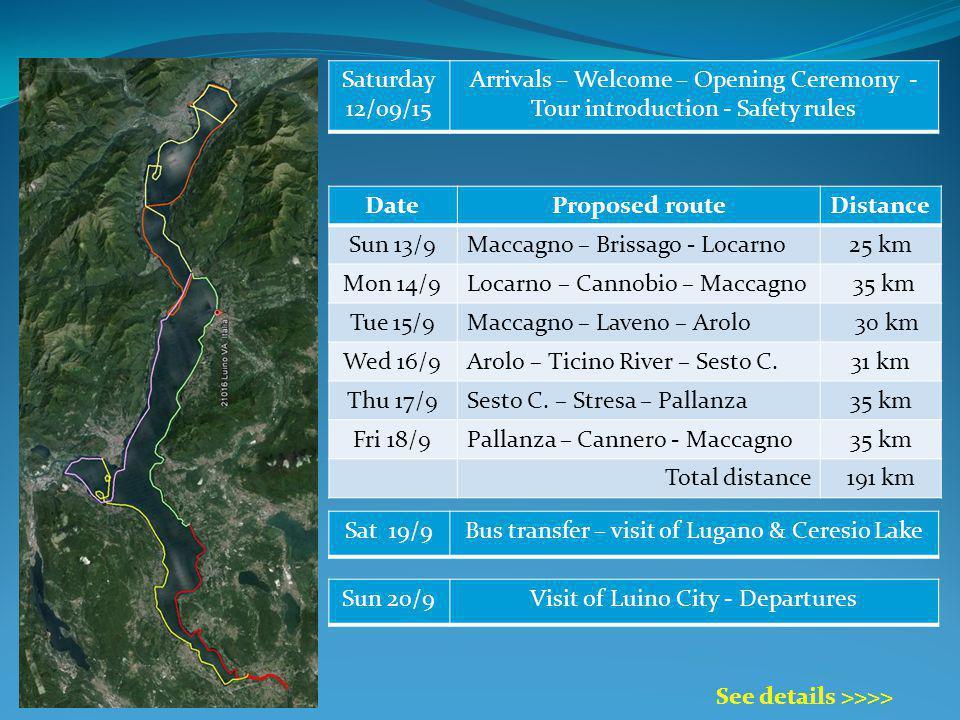 DateProposed routeDistance Sun 13/9Maccagno – Brissago - Locarno25 km Mon 14/9Locarno – Cannobio – Maccagno 35 km Tue 15/9Maccagno – Laveno – Arolo 30 km Wed 16/9Arolo – Ticino River – Sesto C.31 km Thu 17/9Sesto C.