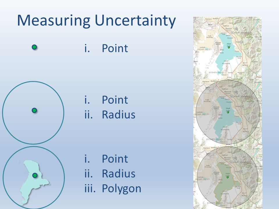 i.Point ii.Radius i.Point ii.Radius iii.Polygon Measuring Uncertainty