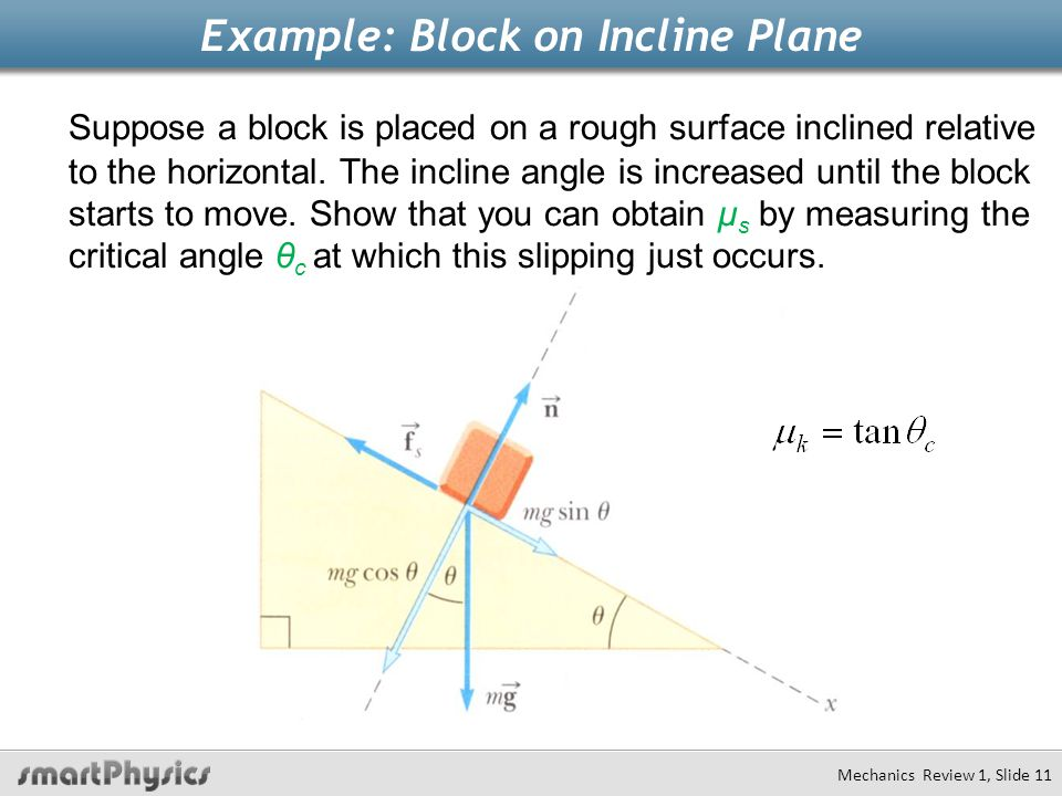 Example: Block on Incline Plane Suppose a block is placed on a rough surface inclined relative to the horizontal. The incline angle is increased until