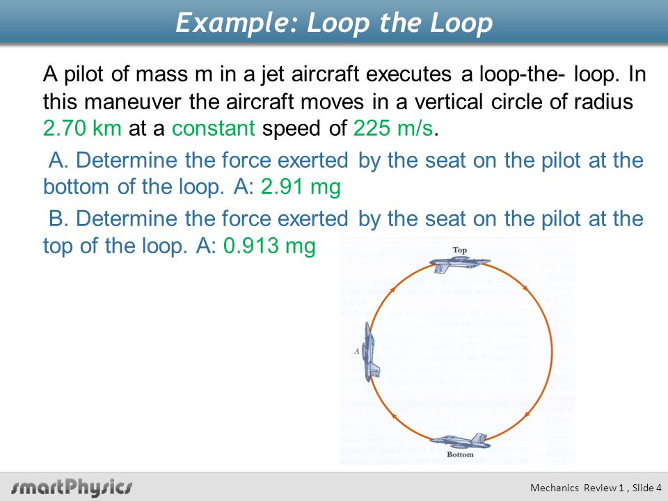 Example: Loop the Loop A pilot of mass m in a jet aircraft executes a loop-the- loop. In this maneuver the aircraft moves in a vertical circle of radi