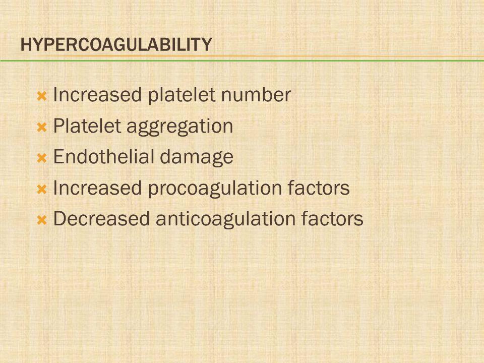 HYPERCOAGULABILITY  Increased platelet number  Platelet aggregation  Endothelial damage  Increased procoagulation factors  Decreased anticoagulation factors