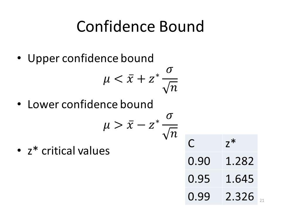Confidence Bound 21 Cz* 0.901.282 0.951.645 0.992.326