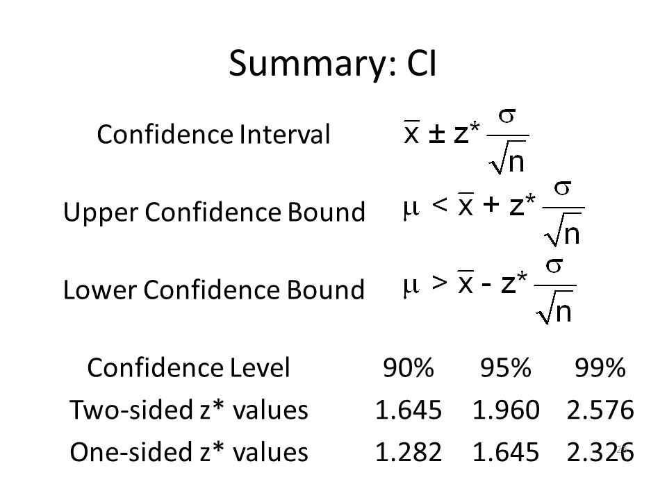 Summary: CI Confidence Interval Upper Confidence Bound Lower Confidence Bound Confidence Level90%95%99% Two-sided z* values1.6451.9602.576 One-sided z* values1.2821.6452.326 23