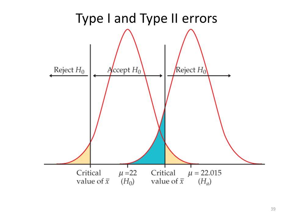 Type I and Type II errors 39
