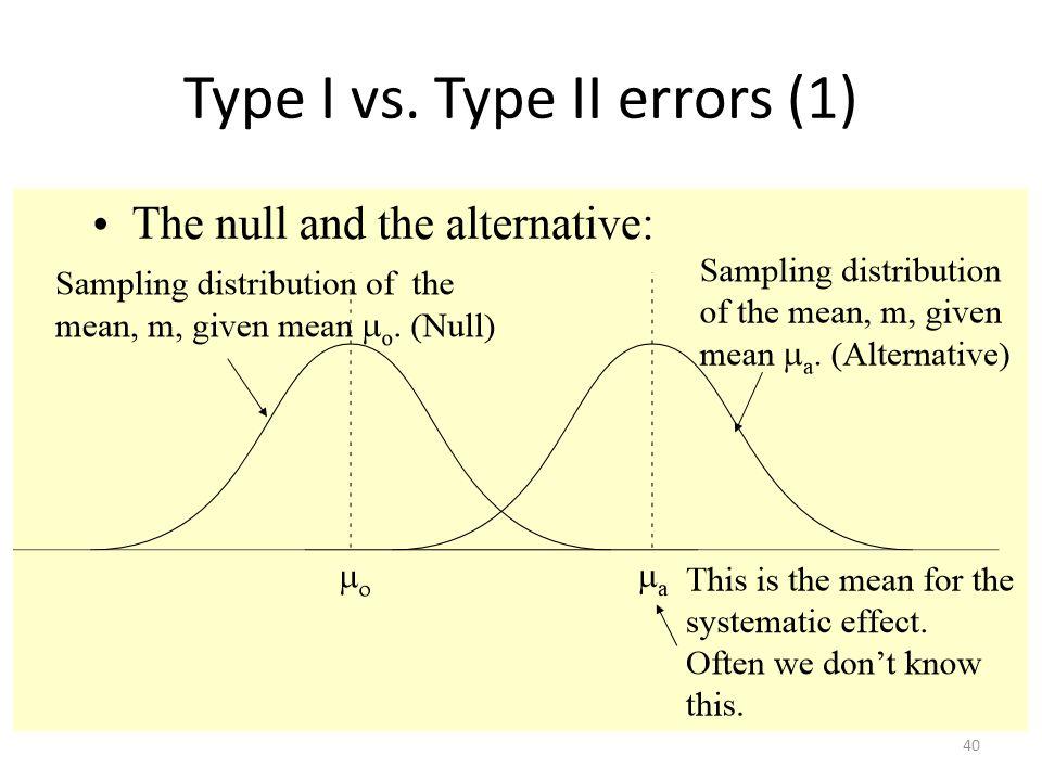 Type I vs. Type II errors (1) 40