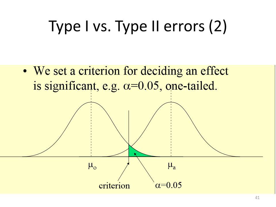 Type I vs. Type II errors (2) 41