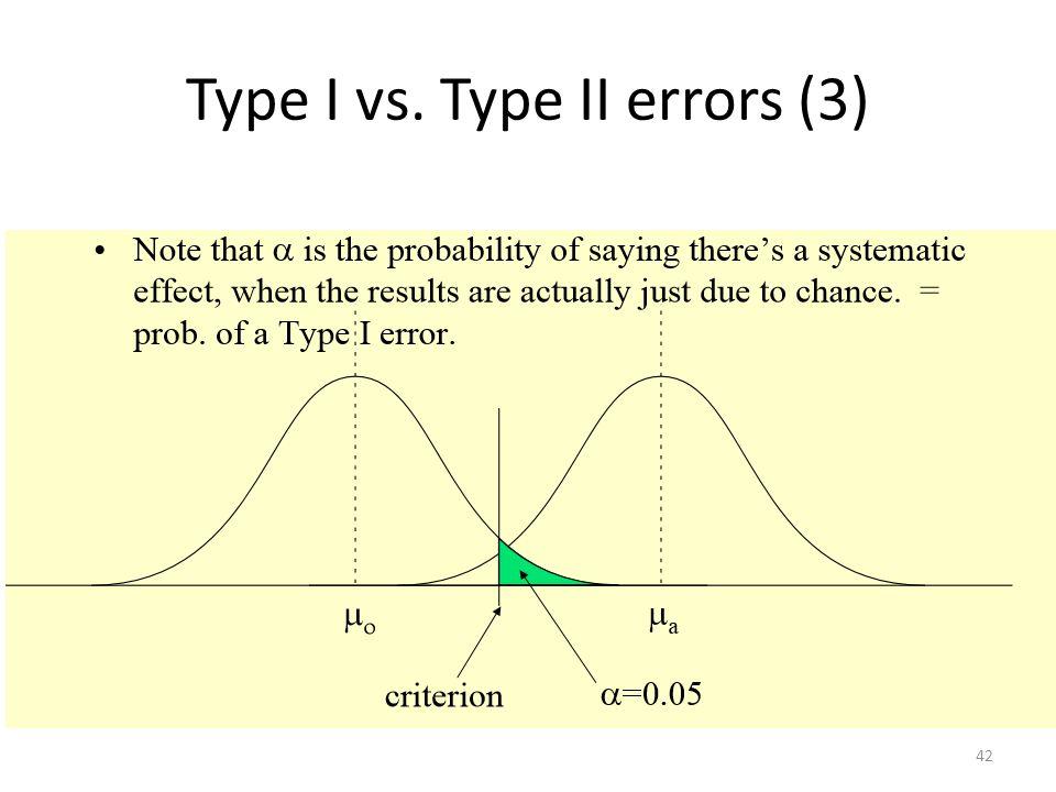 Type I vs. Type II errors (3) 42