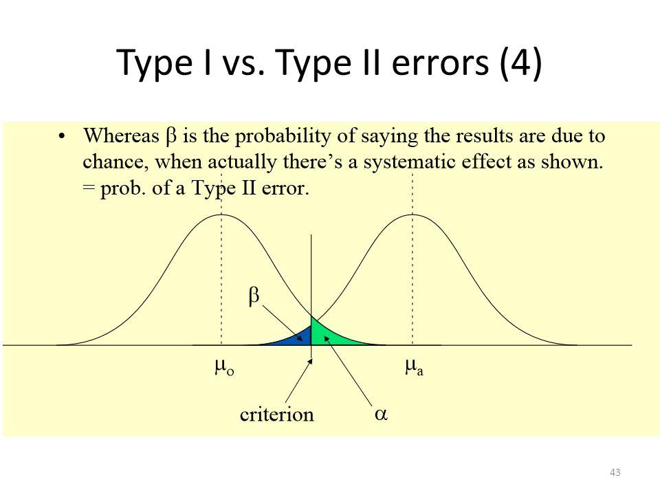 Type I vs. Type II errors (4) 43